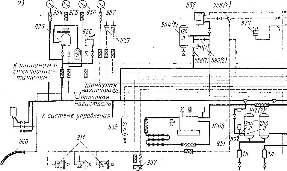 Пневматическая схема