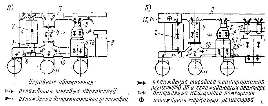 На электровозах ЧС4-012