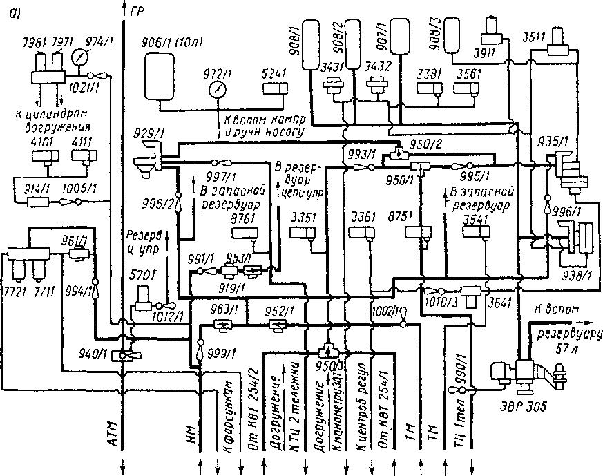 Схема пневматической панели
