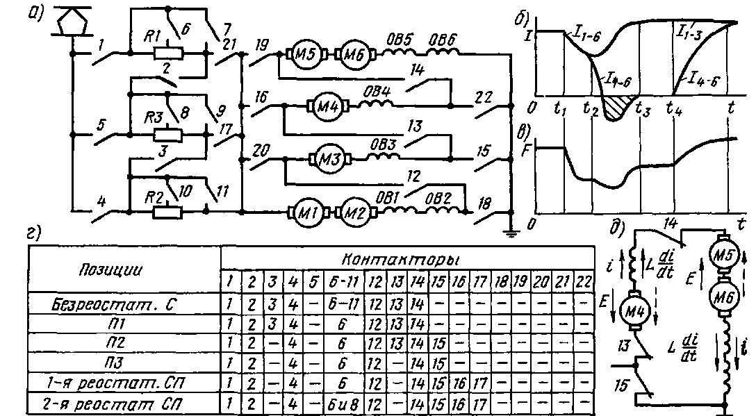 Рис. 234 Схемы (а и д),