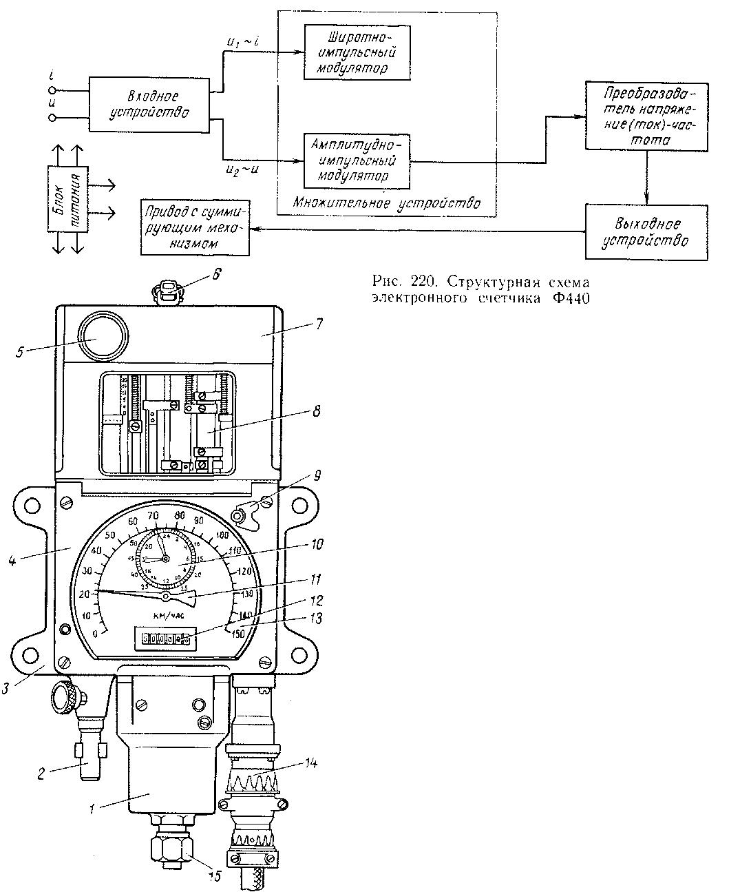 амплитудно-импульсная модуляция схема