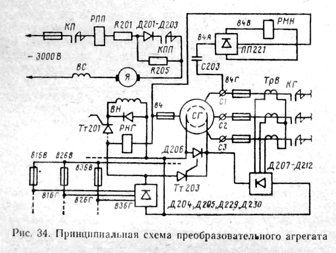схема вентилятора переменного тока
