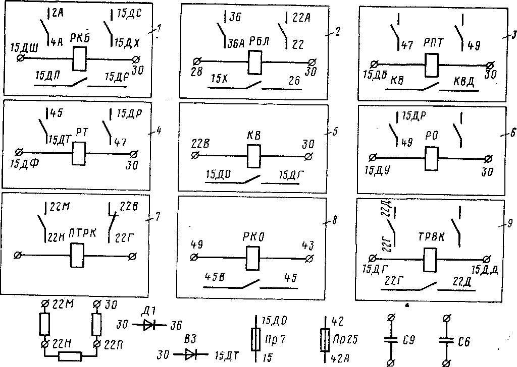 лампы контроля изоляции: 4