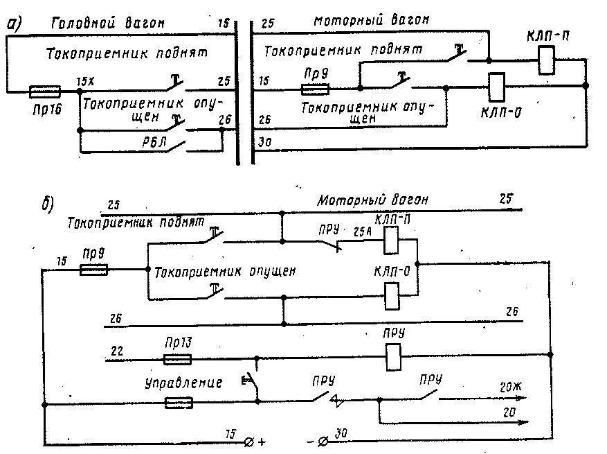 Схема управлення