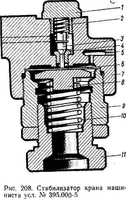 Контроллер крана машиниста (а)