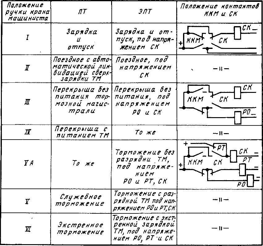 Схема включения микроконтактов